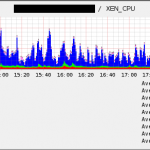 Erster Test der Nagios XEN CPU Auswertung